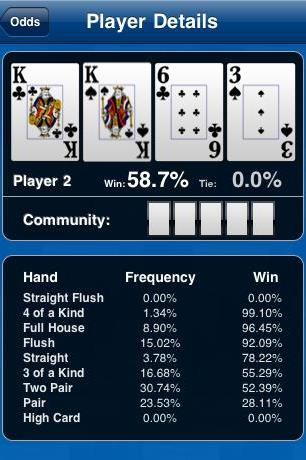 PokerNews Boulevard: Pokerspelers leven mee met Thuy Doan, en meer.. 101