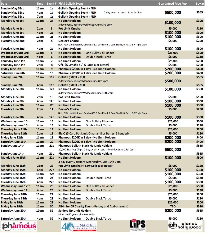 Poker Schedule Next 5 Days