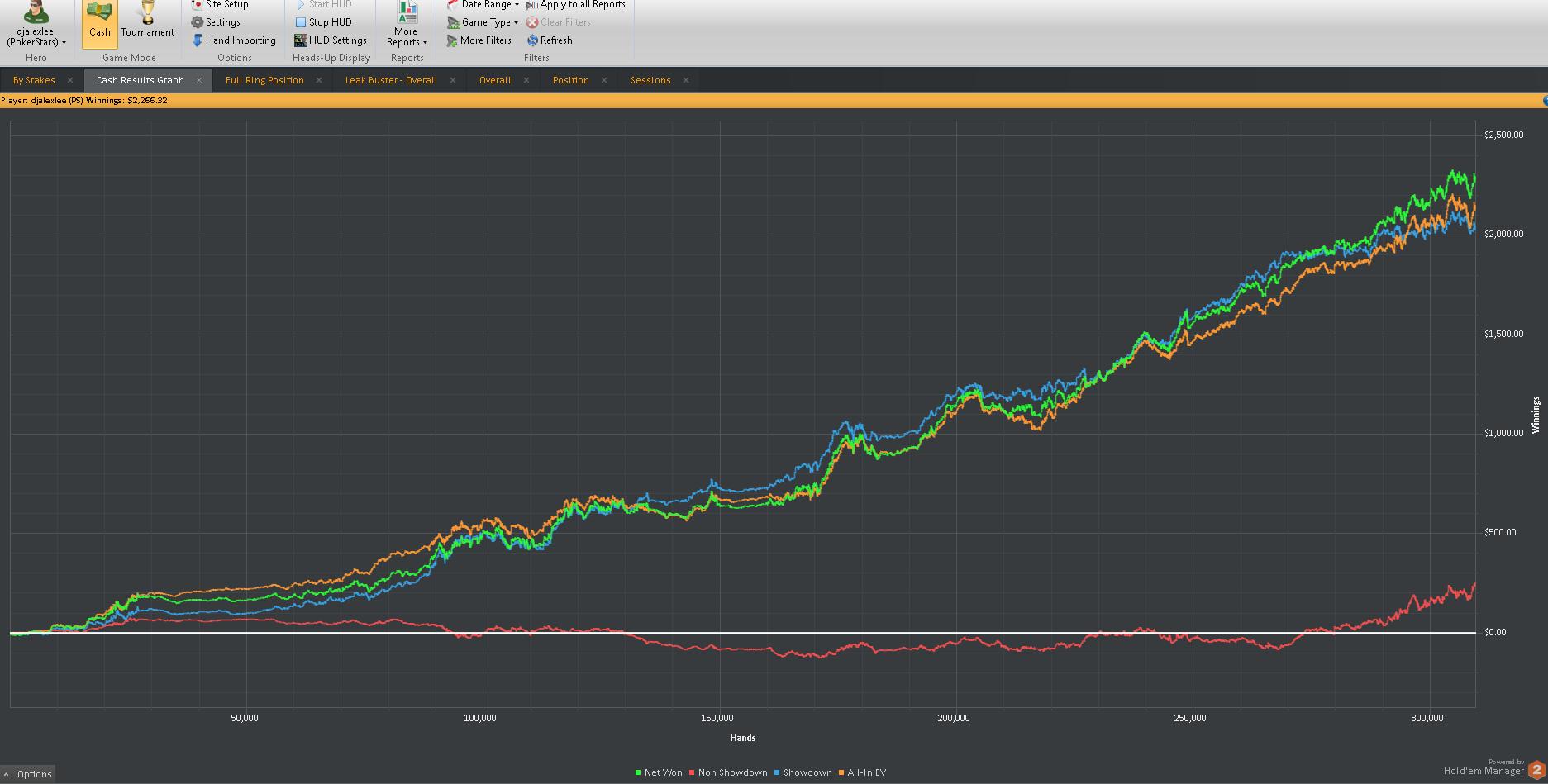 Poker zoom blog