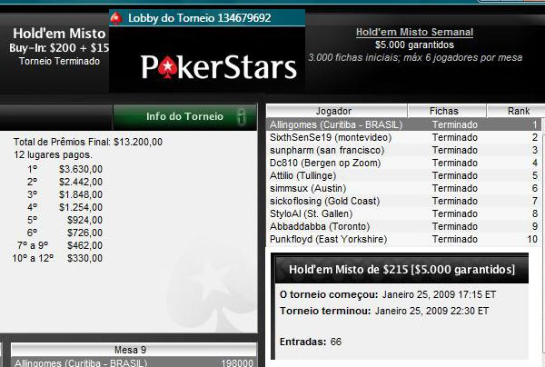Alexandre Gomes Ganha o 215 Holdem Mixto do PS 102