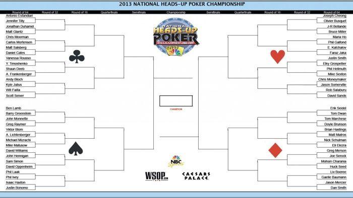 NBC National Heads-Up Poker Championship -- Round of 64 101
