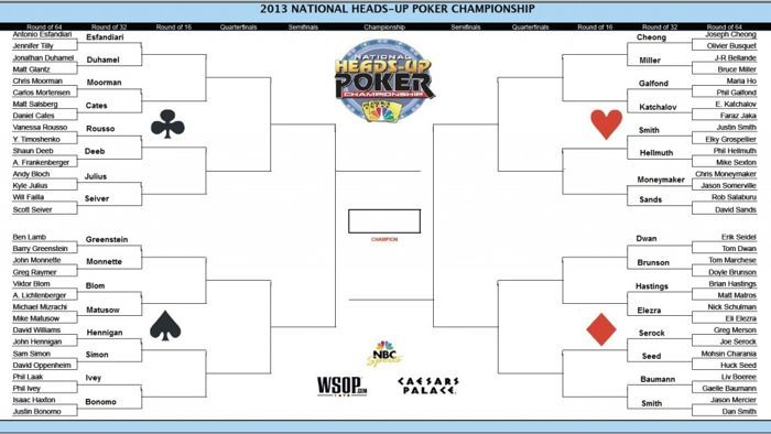 NBC National Heads-Up Poker Championship -- Round of 64 102