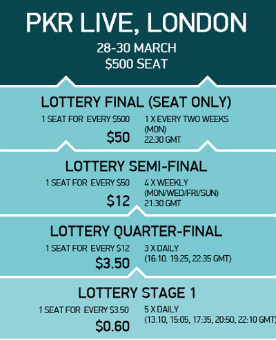 PKR Live Mixed Max Heads to London in March 102