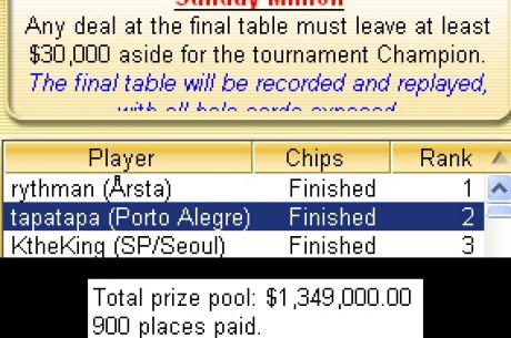 Tapatapa de Porto Alegre Ganha Maior Prémio Poker Jogador Brasileiro na Internet no Sunday...