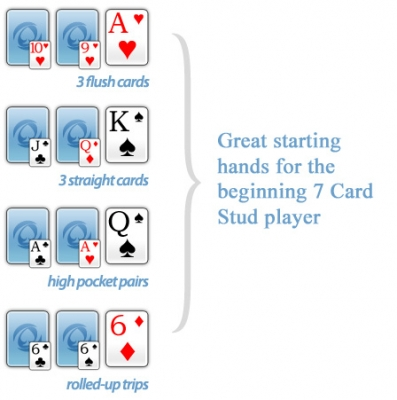 how to play 7 card stud poker rules printable poker
