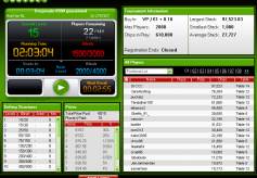 Unibet Poker Tournaments