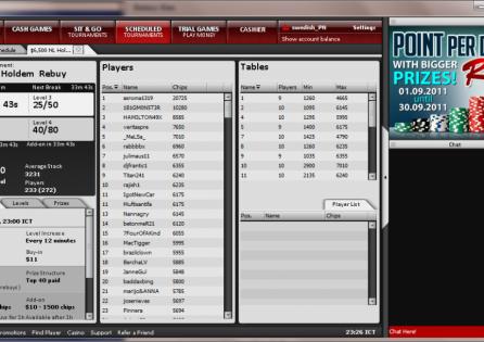 RedKings Poker Tournament Lobby