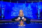 Lauren Roberts Wins Event #3: $10,000 No-Limit Hold'em ($218,400)