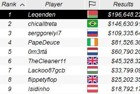 """Leqenden"" Wins 2020 PokerStars SCOOP Event #15-H $2,100 NLHE [Sunday HR SE] for $196,648"