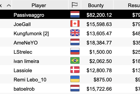 "Dutchman ""Passiveaggro"" Wins SCOOP Event #10-H: $1,050 NLHE [PKO] for $161,844.81"