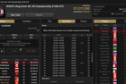 """""""800-522-4700"""" Wins Event #8: High Roller Championship $10M Gtd for $2,198,292"""