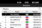 """The_Truht"" Wins the $109 6-Max PLO Main Event for $87,059"