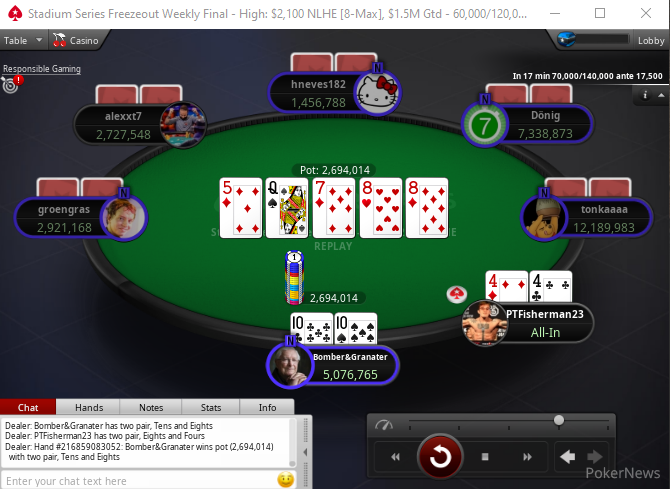 Quot Ptfisherman23 Quot Eliminated In 14th Place 15 097 2020 Pokerstars Stadium Series Pokernews