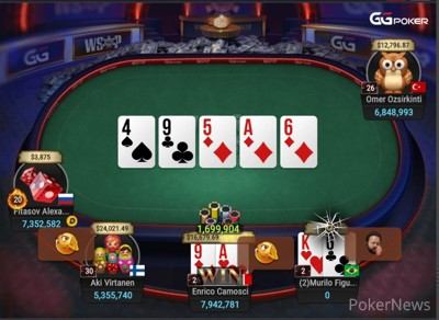 Figueredo Eliminated in 5th