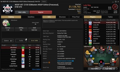 Prize Pool Breaks Guarantee