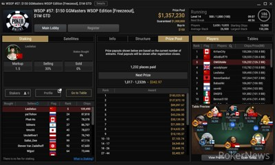 Event 57 Final Prize Pool