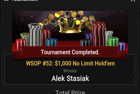 "Alek ""astazz"" Stasiak Wins Second WSOP Bracelet in Event #52 for $273,505 and a WSOPE Package"