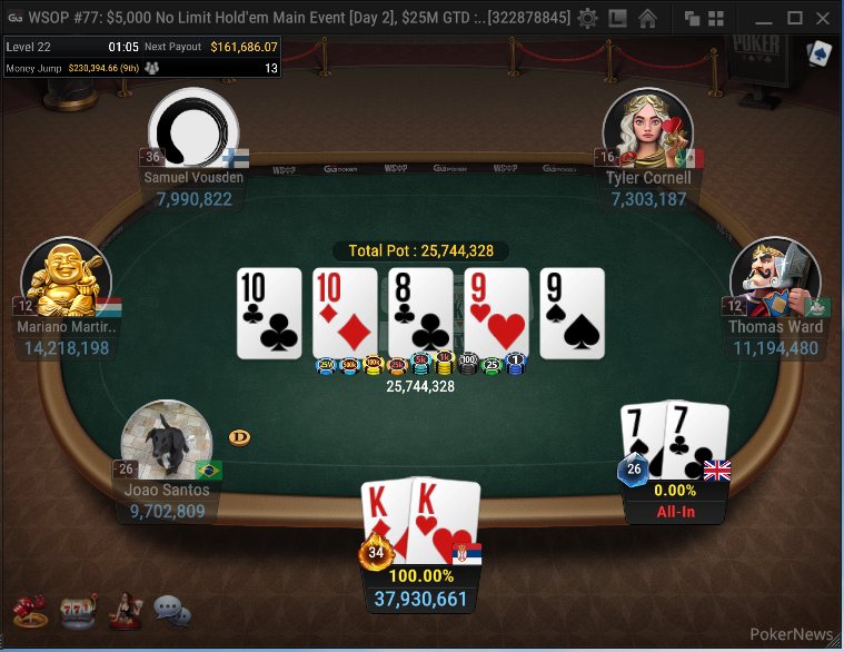 Craig Timmis Eliminated In 13th Place 161 686 2020 Ggpoker Wsop Online Bracelet Events Pokernews