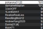 """pokaroka31"" Wins PACOOP 26: $100 NLHE [Sunday Special SE], $100K GTD for $15,020.08"