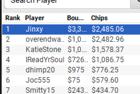 """Jinxy"" Wins partypoker US Network Online Series Event #4: $320 PKO $20K GTD for 5,864.76"