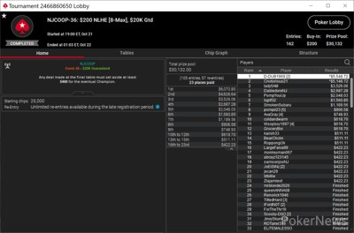 """""""D-DUB1969"""" Wins Event 36 for $5,549"""