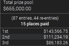 Event 3 Payouts