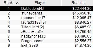 2020 NJCOOP Main Event Final Table Results