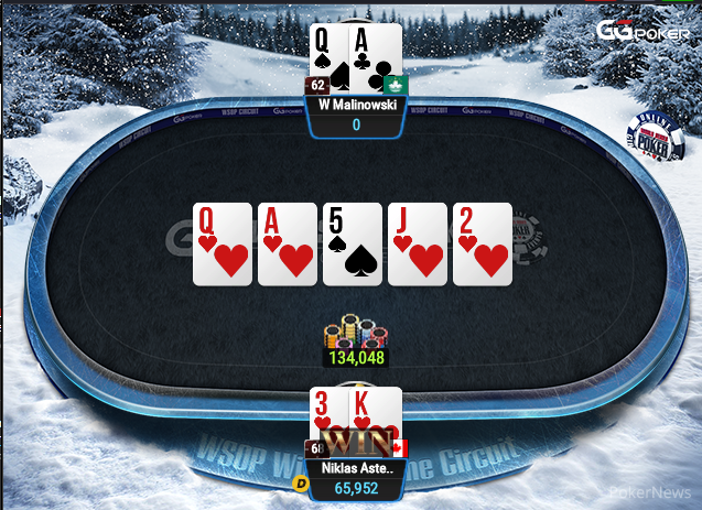 New And Exotic Online Casinos Free Chips With No Rules