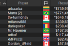 """arbaarba"" Takes Down the PokerStars Blowout Series: $1,050 NLHE [8-Max, The Big Blowout!] for $739,976"