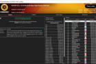 """Cantaloupe91"" Wins SCOOP-92-L: $109 NLHE [8-Max, Main Event] ($376,087)"