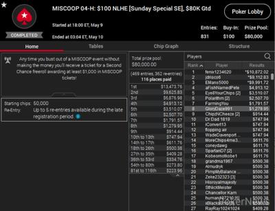 fenix1234620 wins MISCOOP-4-H