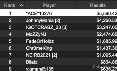 """""""ACE""""10276"""