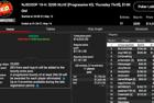 """mrblonde2020"" Wins 9-H: $200 NLHE [Progressive KO, Thursday Thrill] $10,000"