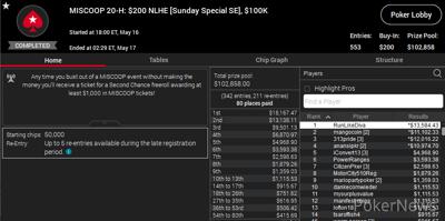 """RunLikeDiva"" Wins Event 20-H: $200 NLHE [Sunday Special SE]"