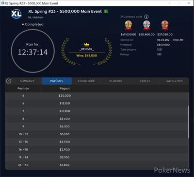 """Denis """"_DENGER_"""" Kuznetsov Wins XL Spring Series Main Event for ($69,050)"""