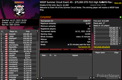 WSOP Summer Circuit Event 6