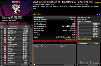 WSOP Summer Circuit Event 5