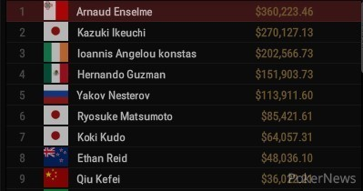 Arnaud Enselme Wins Event #33: $500 THE CLOSER