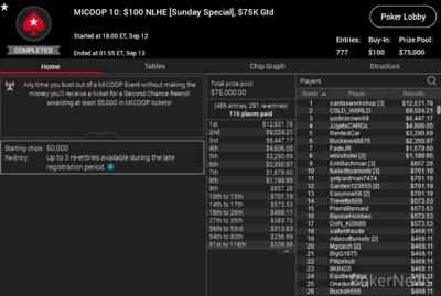 MICOOP Event #10: $100 NLHE Sunday Special