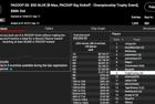 "Congratulations to ""161joe161"", Winner of Event #5: $50 NLHE Big Kickoff Championship Trophy Event, $50K Gtd"
