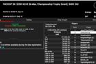 """""""JesusTrackTeamC"""" Wins PACOOP Event #24: $250 NLHE 6-Max Championship"""