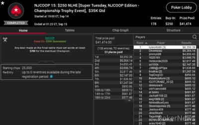 NJCOOP Event #15: $250 NLHE Super Tuesday NJCOOP Edition