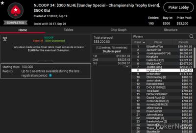 NJCOOP Event #34: $300 NLHE (Sunday Special, Championship Trophy Event)