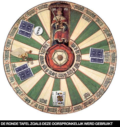 Geschiedenis van Poker – Deel 3 102