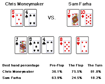 Sam Farha - Legends of Poker 102