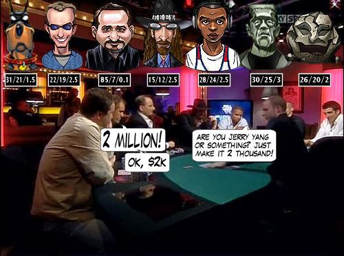 Poker Comic 103