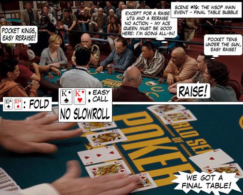 PokerNews Comic - Lucky-You! 128
