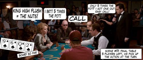 PokerNews Comic - Lucky-You! 129