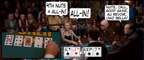 PokerNews Comic - Lucky-You! 130