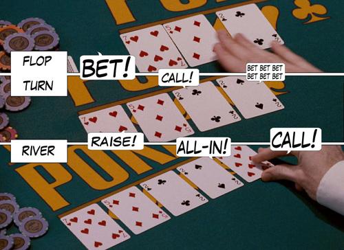 PokerNews Comic - Lucky-You! 133